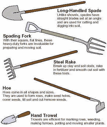 Sunshine community gardens for Gardening tools list and their uses